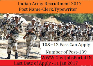 Indian Army Recruitment for 133 Clerk Posts 2017
