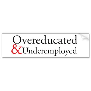 Underemployed Over Educated a...
