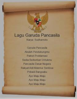 Pancasila ialah dasar Negara Republik Indonesia MARI MENGENAL PANCASILA BAGI KITA WARGA NEGARA INDONESIA