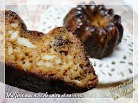http://gourmandesansgluten.blogspot.fr/2017/02/muffins-aux-noix-de-cajou-et-raisins.html