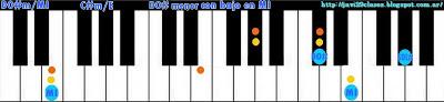 acordes de piano organo o teclado inversiones de bajos menores bajo en tercera