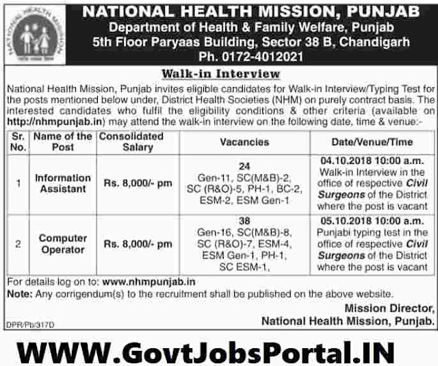 NATIONAL HEALTH MISSION, PUNJAB