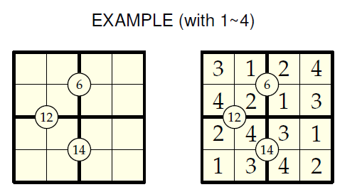 Group Sum Sudoku Example