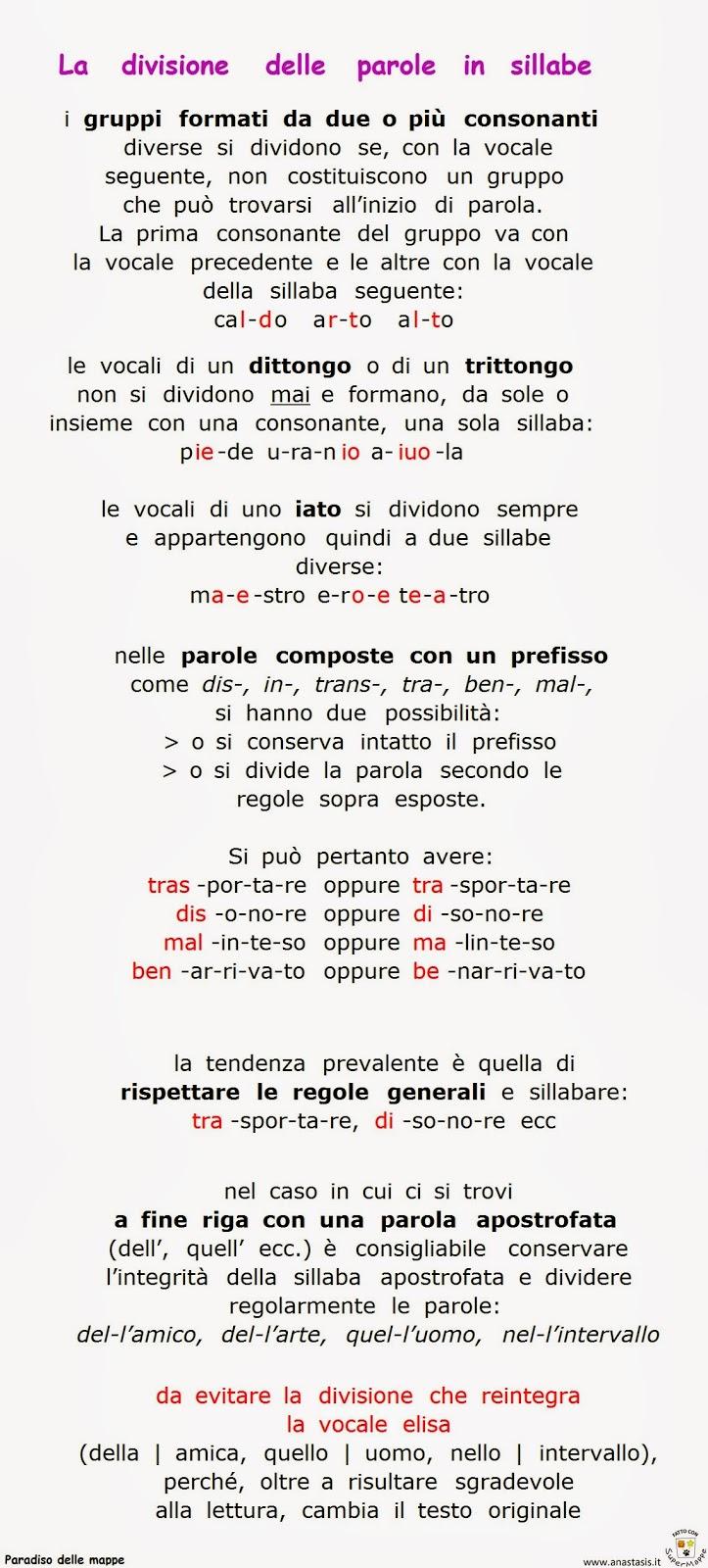 Top Paradiso delle mappe: La divisione delle parole in sillabe 2^ parte MI08