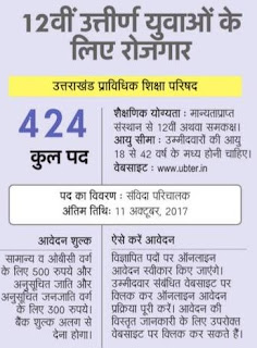 UBTER Recruitment 2017, 424 Samvida Conductor Bharti