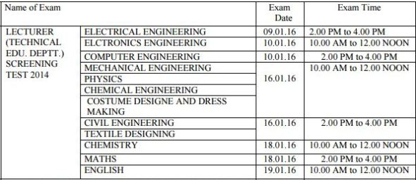 image : RPSC Lecturer Screening Test 2014 - Tech. Edu. Dept. @ TeachMatters