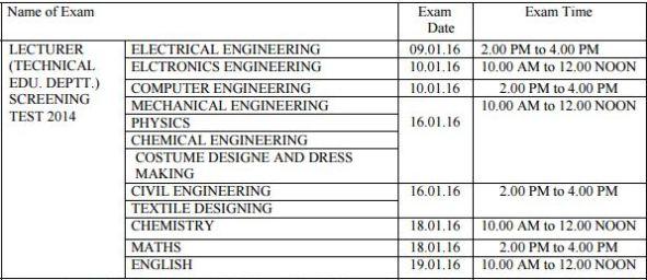 image : RPSC Lecturer Screening Test 2014 - Tech. Edu. Dept. @ TeachMatters