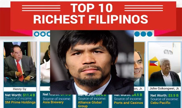 Curious of How Much is the Income Taxes of Top Philippines Elite Millionaires?