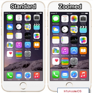 Standard Vs Zoomed iPhone 6 Plus