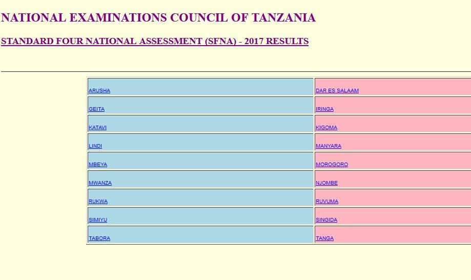 Tz Zanzibar Mitihani Baraza Kidato Matokeo Cha Pili La