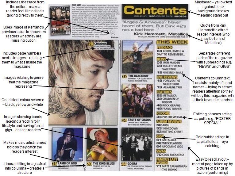 Victoria Dunn AS Media Studies: Music Magazine Contents