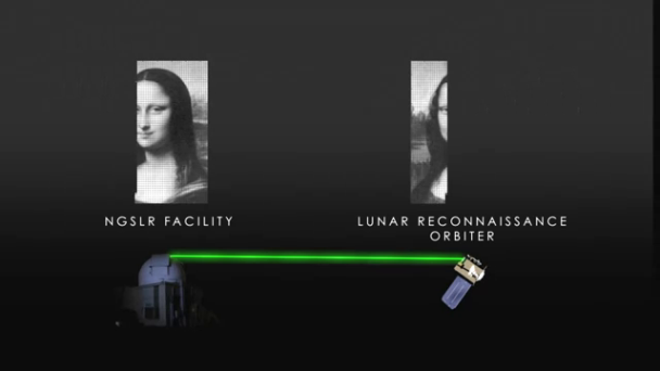 Process of sending Mona Lisa Image to Moon: Intelligent Computing