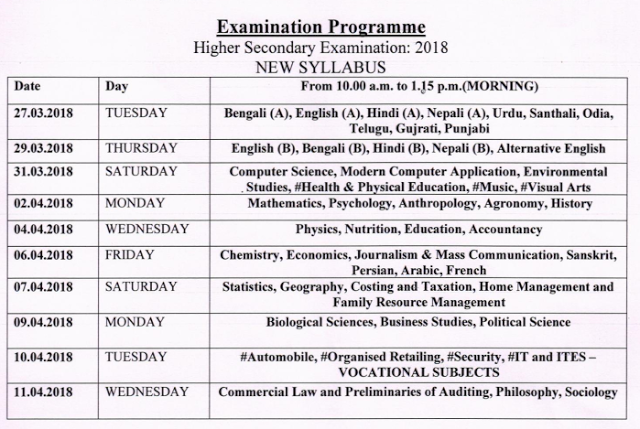 HS Exam Routine 2018