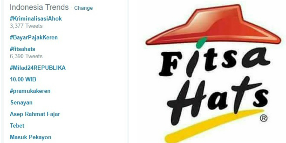 SIDANG AHOK: Fitsa Hats Jadi Trending Topik