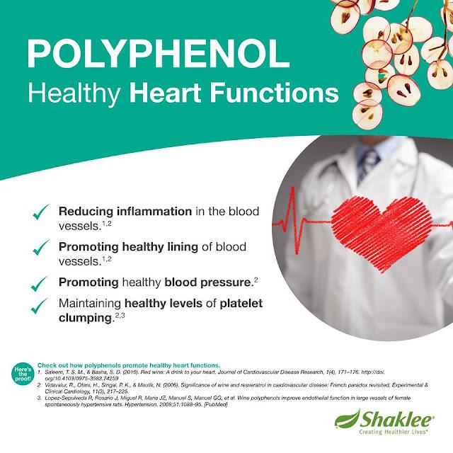 vivix-polifenol-jantung-yang-sihat