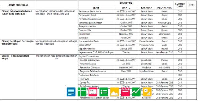 Contoh Program Kerja Osis SMP SMA Tahun 2016 Lengkap Dengan Jadwal Kegiatan
