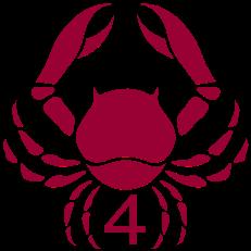 GandCrab-4 Ransomware