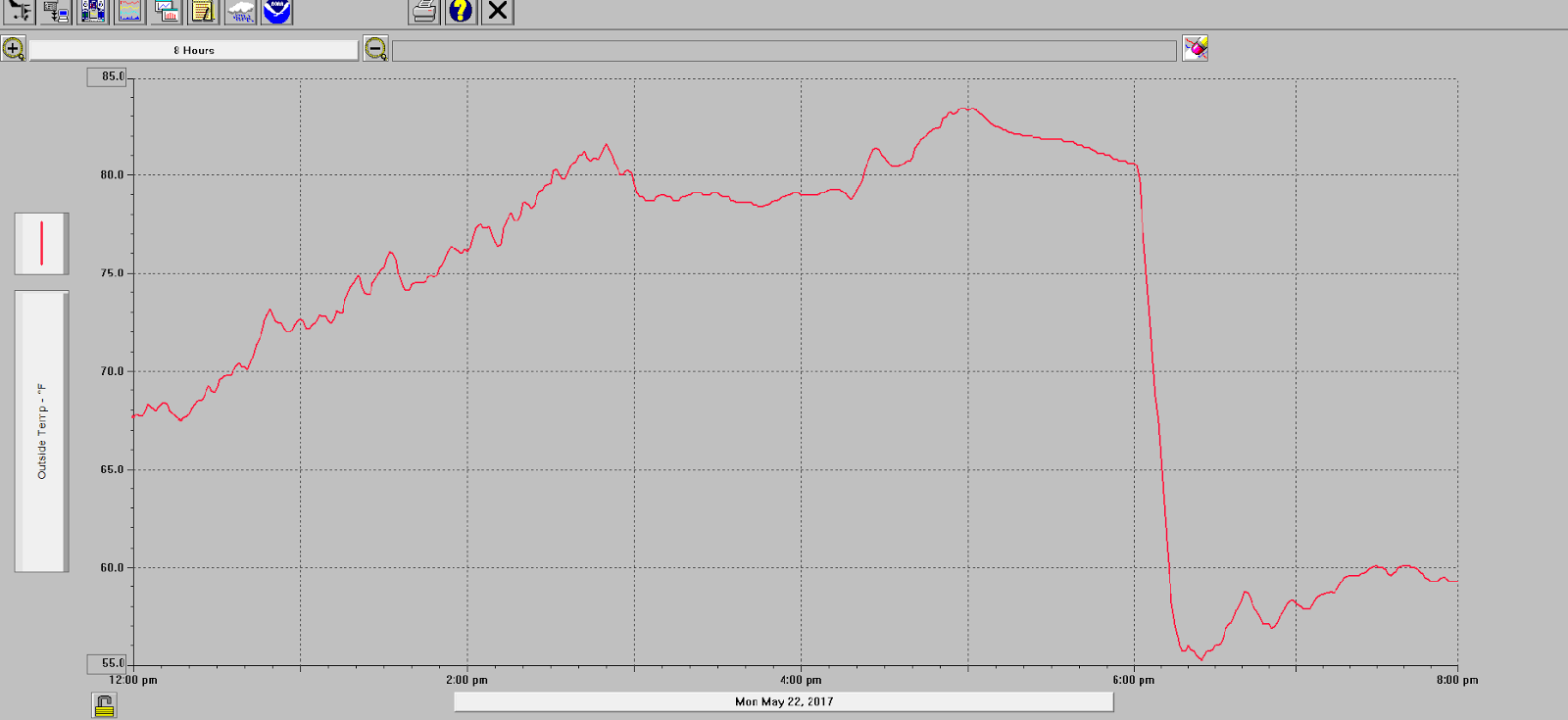 small resolution of my davis vantage pro2 plus home weather station temperature graph