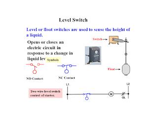 SER SERVIDOR: Wiring Diagrams and Ladder Logic