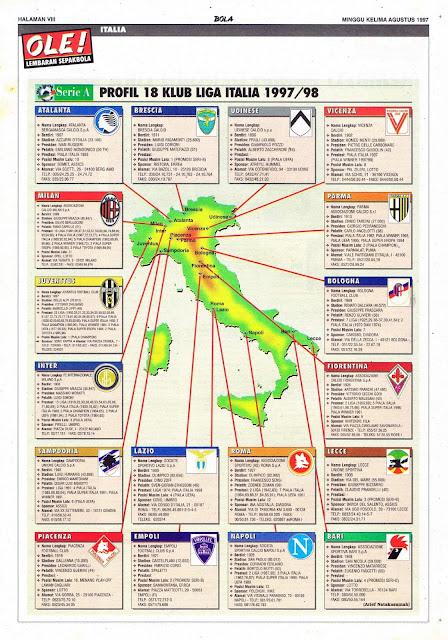 ITALIA: PROFIL 18 KLUB LIGA ITALIA 1997/98