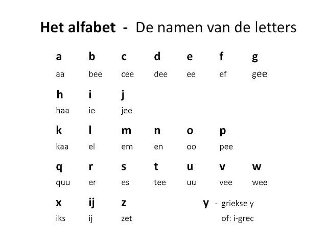 Het Alfabet Of Nederlands
