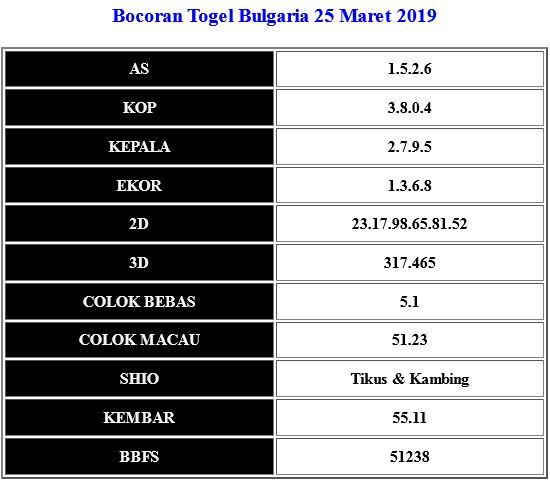 PREDIKSI BULGARIA BURSAANGKA - WEB JUDI TOGEL