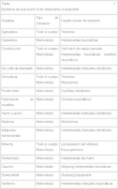 Control de Ruido y Vibraciones 12