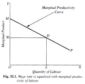 a zero wage rate We find clear evidence that the minimum wage did affect wage rates for low-   true minimum wage employment effect is zero, so evidence of a.