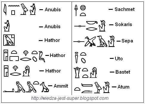 imona egipskich bogów hieroglify