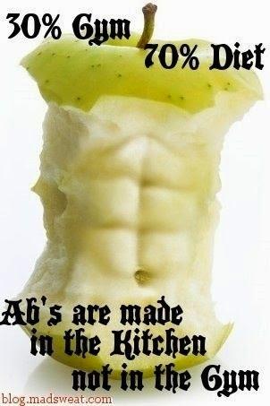 √ Tips Sukses Diet Ocd Untuk Pemula yang Benar