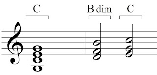 Block chords - example 2