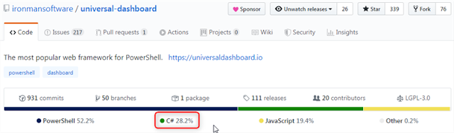 https://github.com/ironmansoftware/universal-dashboard