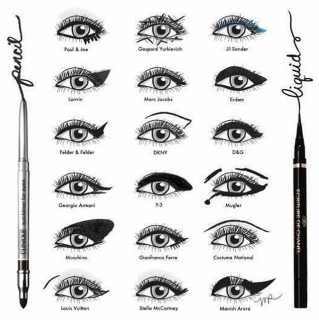Tendance eye liner defiles
