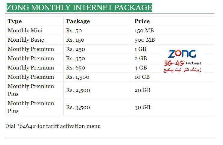 Zong Internet Packages Daily Weekly And Monthly Sims Menu