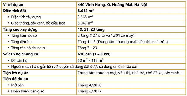 chung-cu-440-vinh-hung