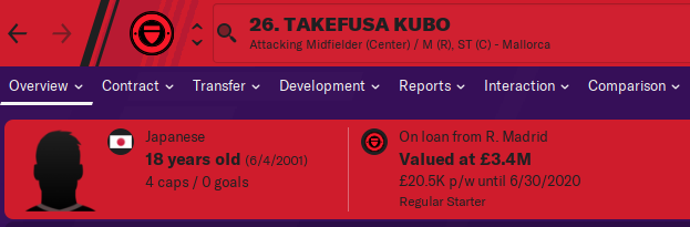 FM20 Wonderkid Analysis - Takefusa Kubo