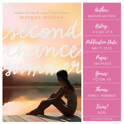 Second Chance Summer on Eloise Edition