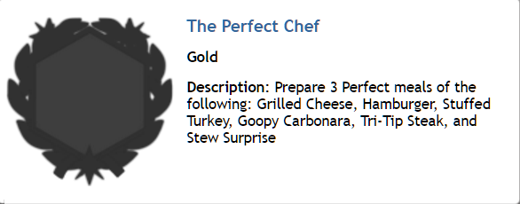 The Perfect Chef Challenge — The Sims Forums