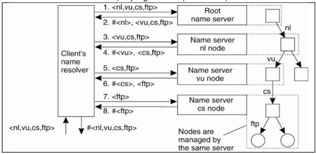 Sistem Penamaan dalam Sistem Terdistribusi