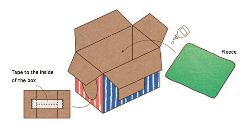 Рукоделие для дома - самое интересное: 20 свежих идей для творчества