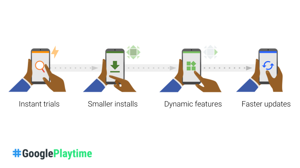 Android Developers Blog: Playtime 2018: Helping you build better