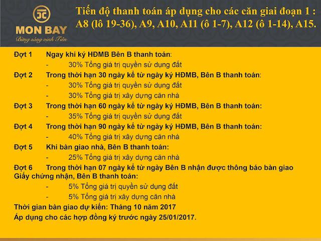 Tiến độ thanh toán giai đoạn 1 Mon Bay Hạ Long