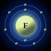 Flor atomu elektron modeli