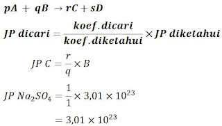 Contoh Soal Perhitungan Jumlah Partikel dalam Persamaan Reaksi