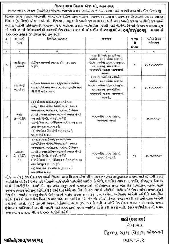 DRDA, Bhavnagar Various Recruitment 2016