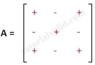 Matriks 3x3 dengan tanda cofactors