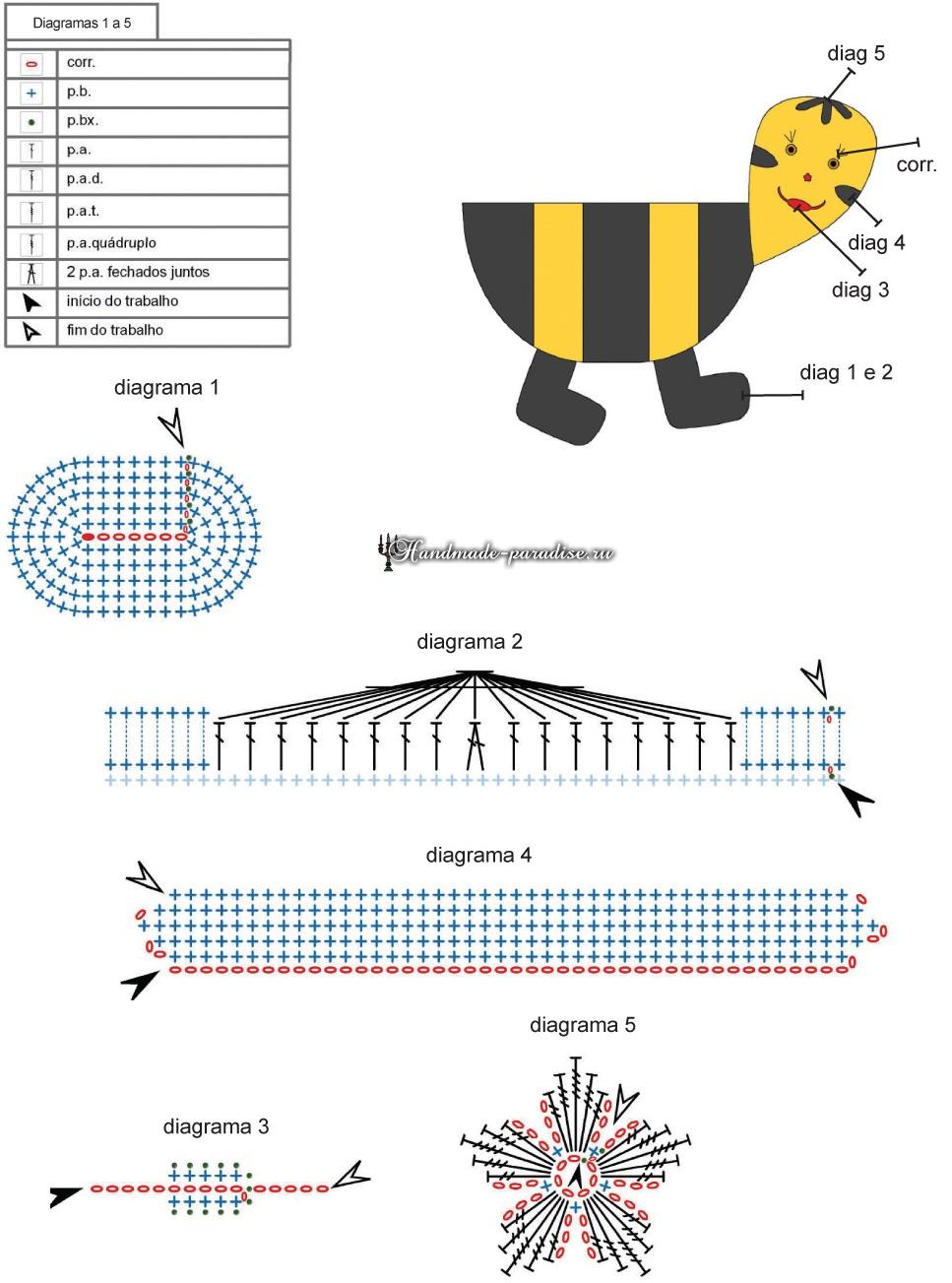 Детская подушка-игрушка крючком. Пчелка