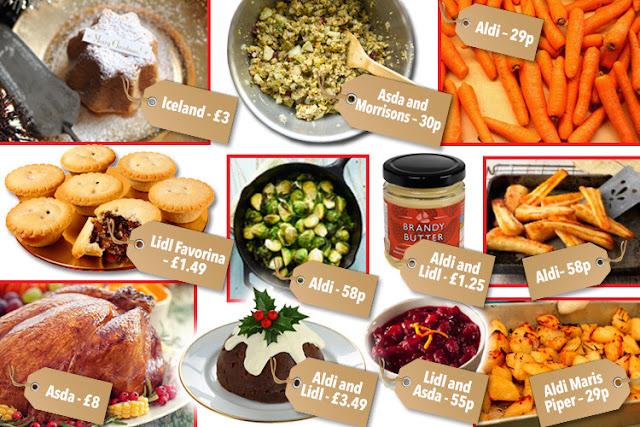 Yummiest Merry Christmas Dinner Ideas