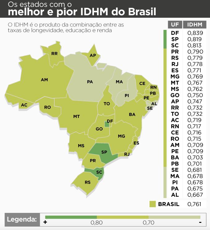 IDHM do Brasil 2016
