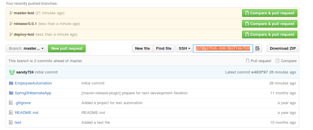 Devops Done Right: My experience with Git